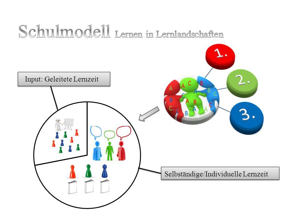 Selbständige/Individuelle Lernzeit Input: Geleitete Lernzeit