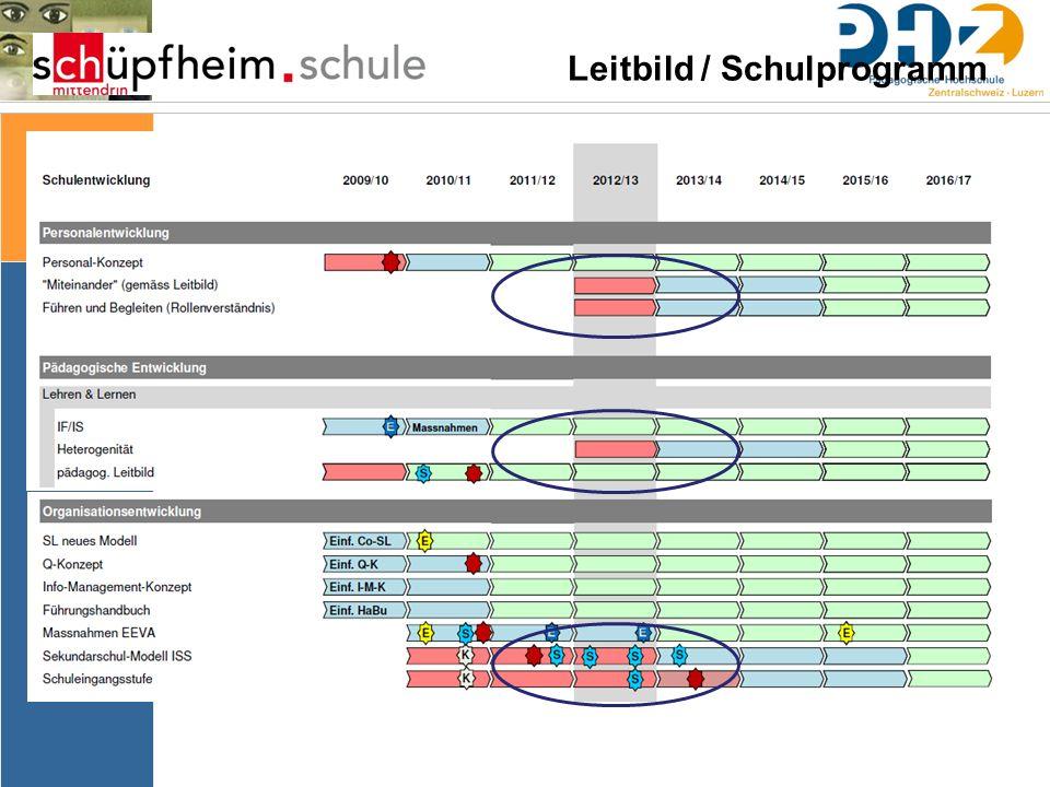 Leitbild / Schulprogramm