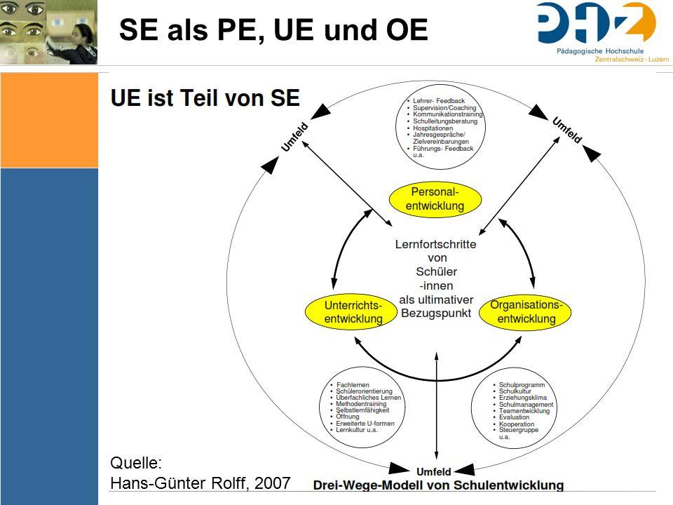 Quelle: Hans-Günter Rolff, 2007 SE als PE, UE und OE