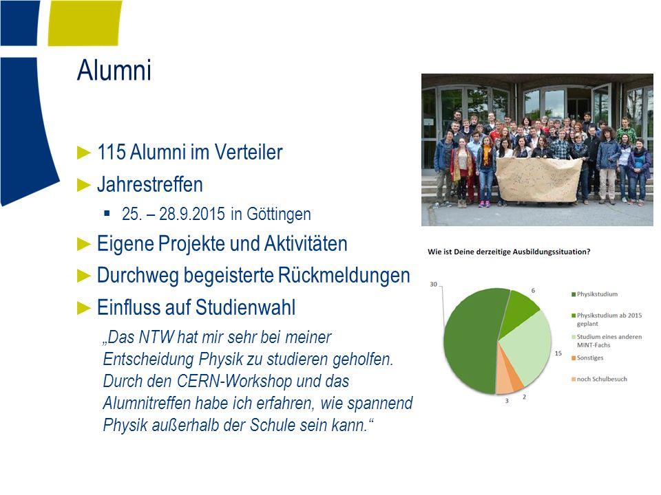 Alumni ► 115 Alumni im Verteiler ► Jahrestreffen  25.