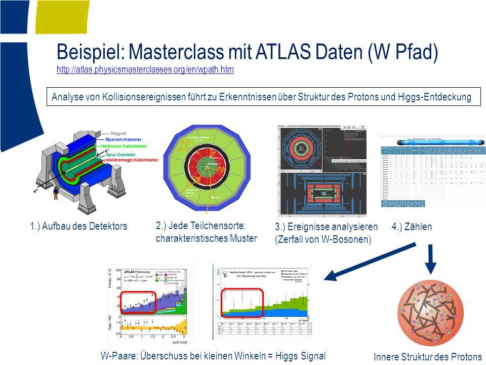 Beispiel: Masterclass mit ATLAS Daten (W Pfad) http://atlas.physicsmasterclasses.org/en/wpath.htm http://atlas.physicsmasterclasses.org/en/wpath.htm W-Paare: Überschuss bei kleinen Winkeln = Higgs Signal Innere Struktur des Protons 1.) Aufbau des Detektors 2.) Jede Teilchensorte: charakteristisches Muster 3.) Ereignisse analysieren (Zerfall von W-Bosonen) Analyse von Kollisionsereignissen führt zu Erkenntnissen über Struktur des Protons und Higgs-Entdeckung 4.) Zählen