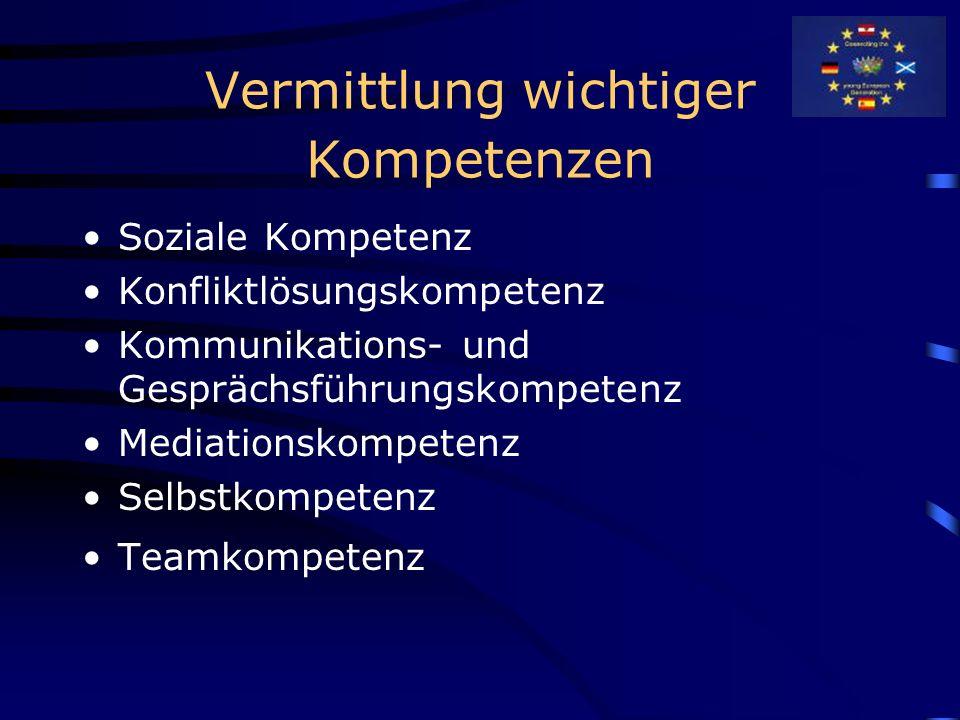 Vermittlung wichtiger Kompetenzen Soziale Kompetenz Konfliktlösungskompetenz Kommunikations- und Gesprächsführungskompetenz Mediationskompetenz Selbstkompetenz Teamkompetenz