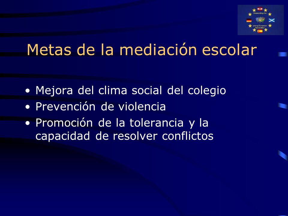 Metas de la mediación escolar Mejora del clima social del colegio Prevención de violencia Promoción de la tolerancia y la capacidad de resolver conflictos