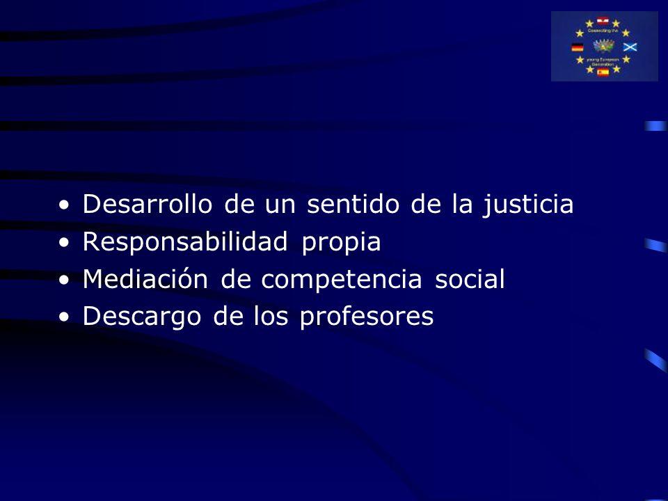 Desarrollo de un sentido de la justicia Responsabilidad propia Mediación de competencia social Descargo de los profesores