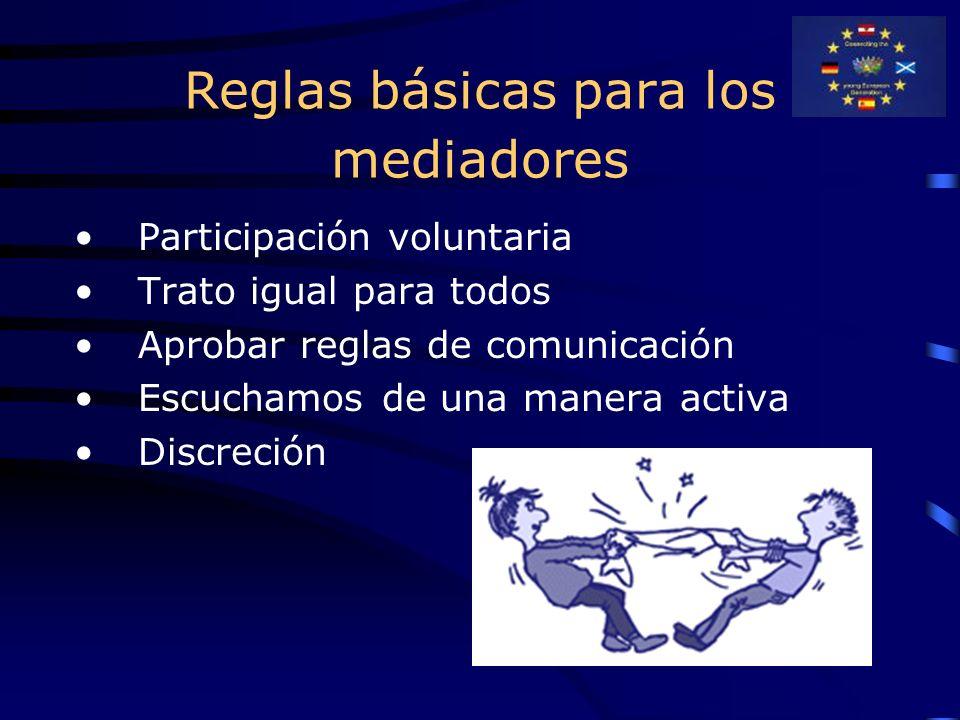 Reglas básicas para los mediadores Participación voluntaria Trato igual para todos Aprobar reglas de comunicación Escuchamos de una manera activa Discreción