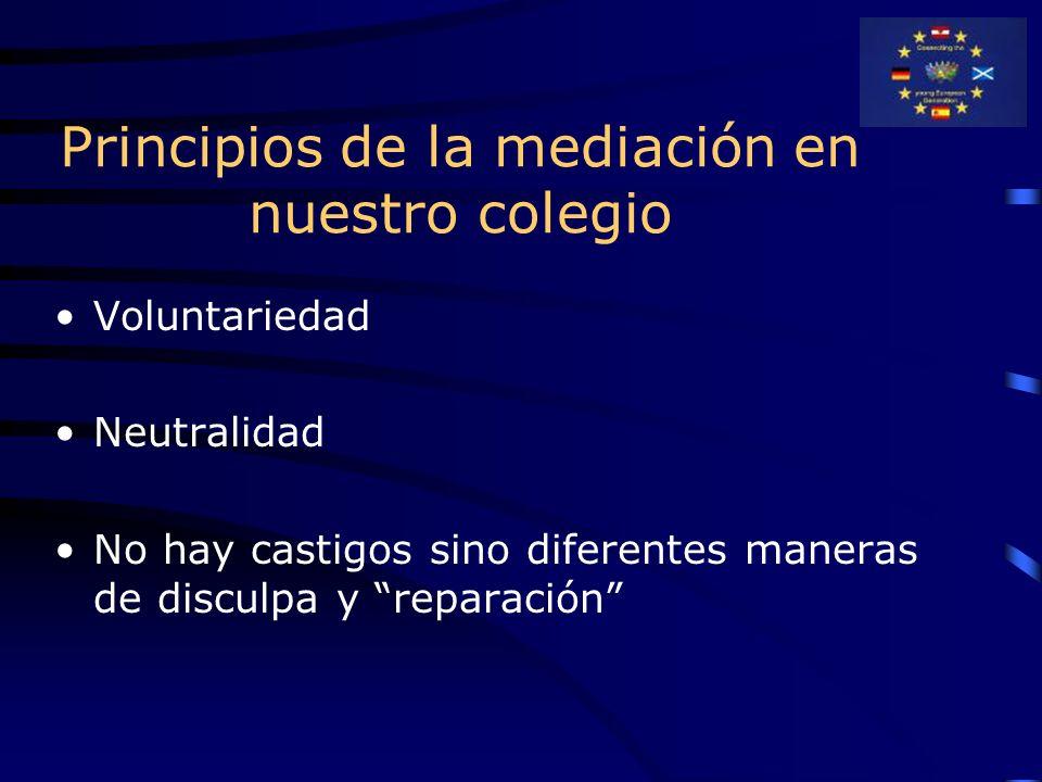 Principios de la mediación en nuestro colegio Voluntariedad Neutralidad No hay castigos sino diferentes maneras de disculpa y reparación