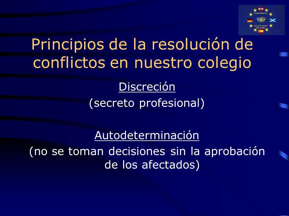 Principios de la resolución de conflictos en nuestro colegio Discreción (secreto profesional) Autodeterminación (no se toman decisiones sin la aprobación de los afectados)