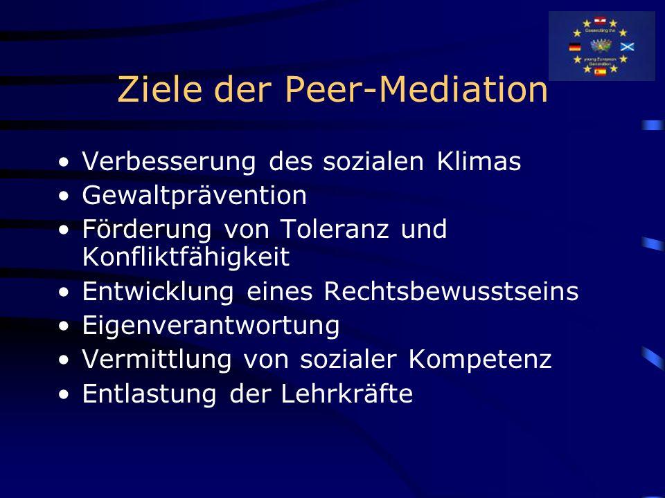 Ziele der Peer-Mediation Verbesserung des sozialen Klimas Gewaltprävention Förderung von Toleranz und Konfliktfähigkeit Entwicklung eines Rechtsbewuss