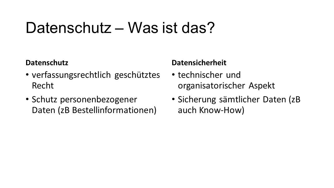 Datenschutz – Was ist das.