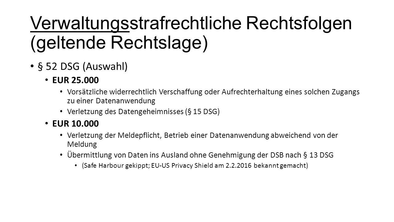 Verwaltungsstrafrechtliche Rechtsfolgen (geltende Rechtslage) § 52 DSG (Auswahl) EUR 25.000 Vorsätzliche widerrechtlich Verschaffung oder Aufrechterhaltung eines solchen Zugangs zu einer Datenanwendung Verletzung des Datengeheimnisses (§ 15 DSG) EUR 10.000 Verletzung der Meldepflicht, Betrieb einer Datenanwendung abweichend von der Meldung Übermittlung von Daten ins Ausland ohne Genehmigung der DSB nach § 13 DSG (Safe Harbour gekippt; EU-US Privacy Shield am 2.2.2016 bekannt gemacht)
