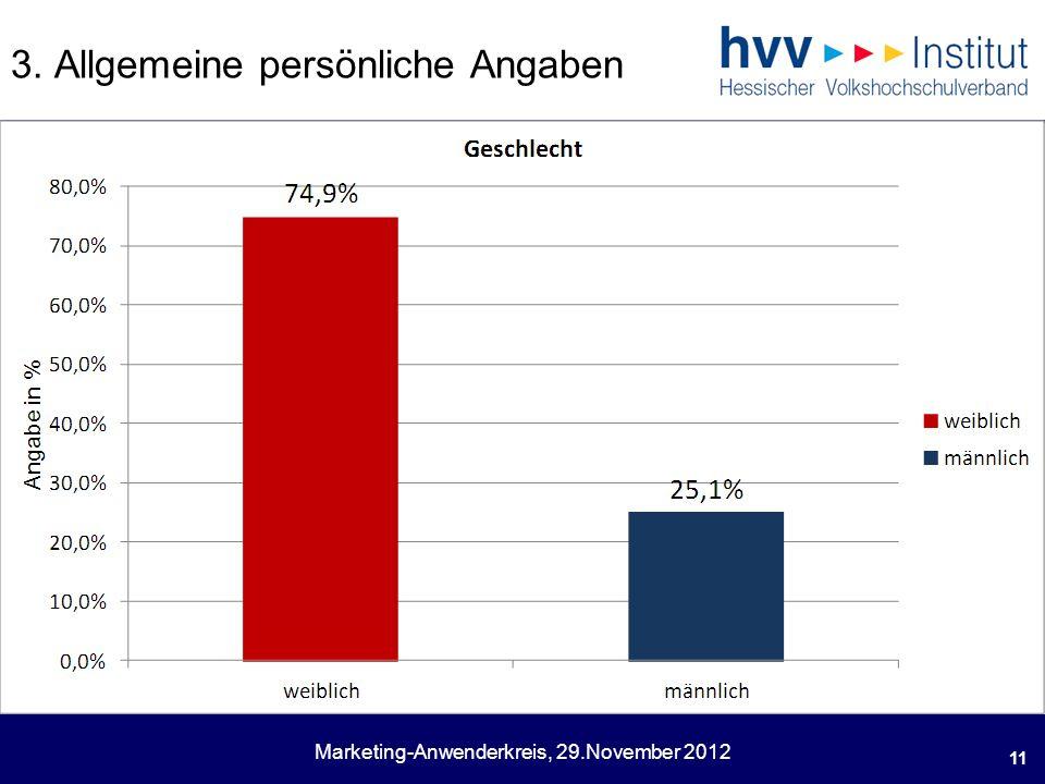 Marketing-Anwenderkreis, 29.November 2012 3. Allgemeine persönliche Angaben 11