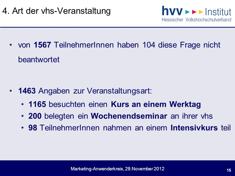 Marketing-Anwenderkreis, 29.November 2012 4.