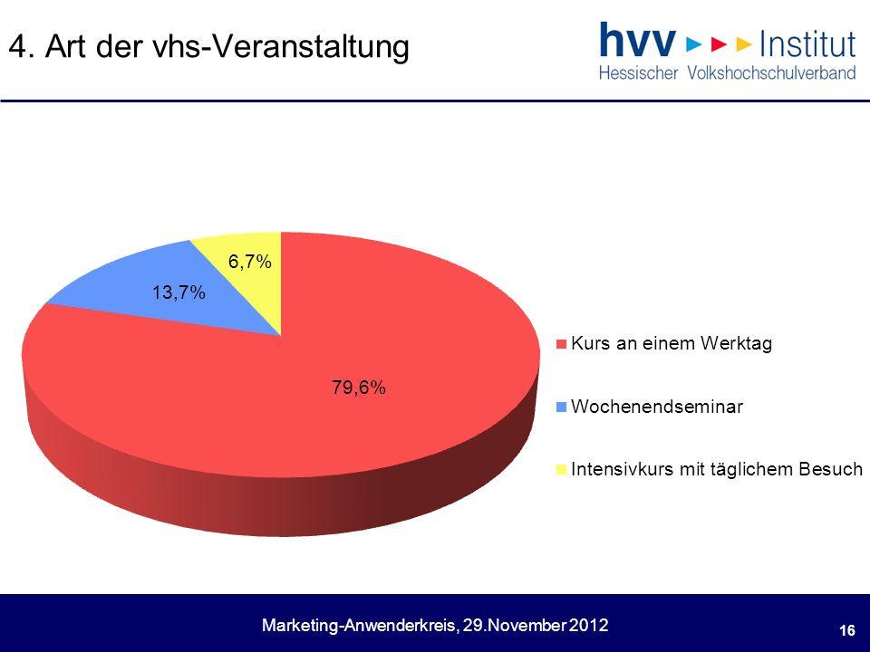 Marketing-Anwenderkreis, 29.November 2012 4. Art der vhs-Veranstaltung 16