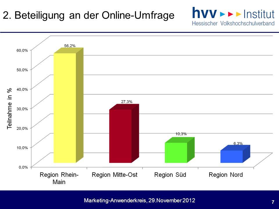 Marketing-Anwenderkreis, 29.November 2012 2. Beteiligung an der Online-Umfrage 7