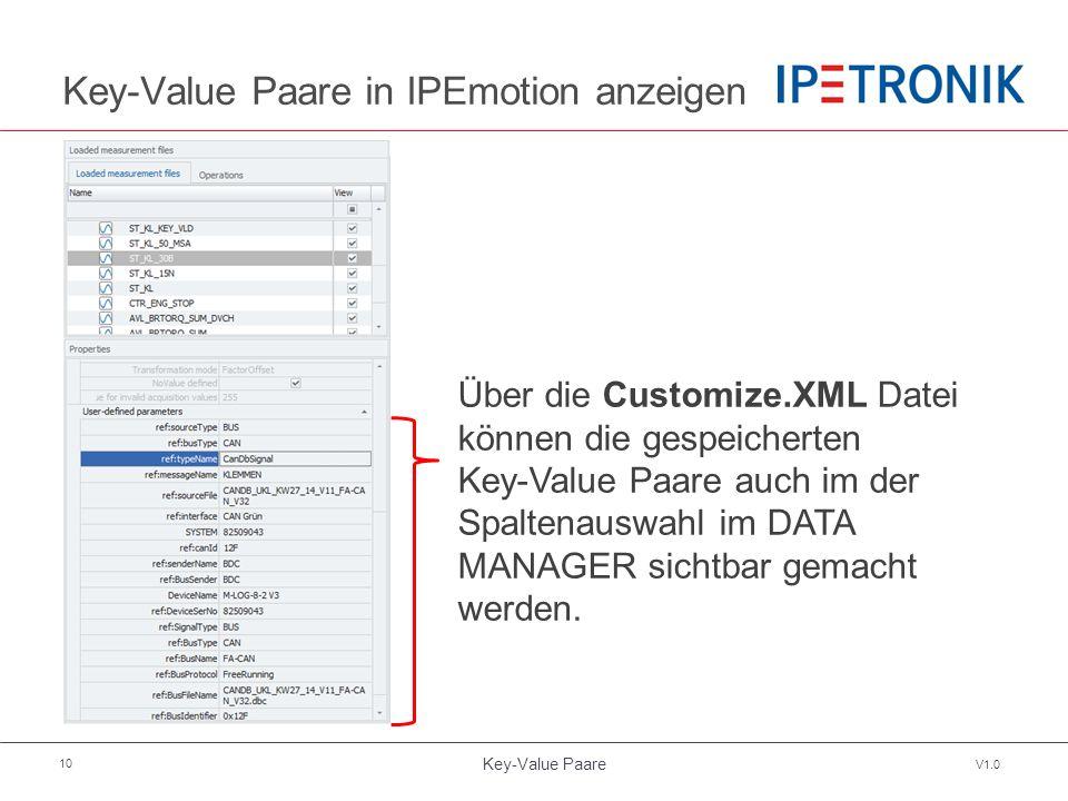 Key-Value Paare V1.0 10 Key-Value Paare in IPEmotion anzeigen Über die Customize.XML Datei können die gespeicherten Key-Value Paare auch im der Spaltenauswahl im DATA MANAGER sichtbar gemacht werden.