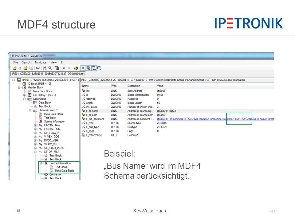 """Key-Value Paare V1.0 16 MDF4 structure Beispiel: """"Bus Name"""" wird im MDF4 Schema berücksichtigt."""