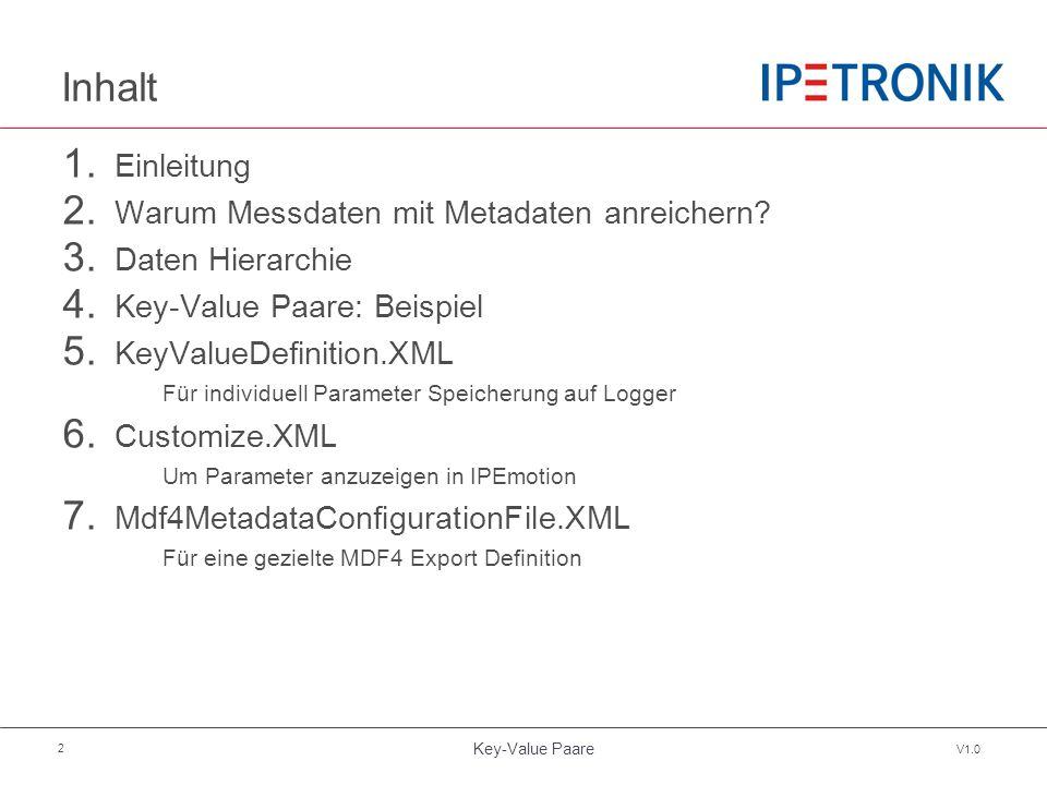 Key-Value Paare V1.0 2 Inhalt 1. Einleitung 2. Warum Messdaten mit Metadaten anreichern? 3. Daten Hierarchie 4. Key-Value Paare: Beispiel 5. KeyValueD