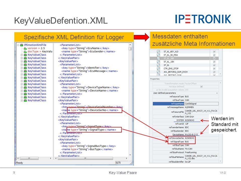 Key-Value Paare V1.0 9 KeyValueDefention.XML Spezifische XML Definition für Logger Messdaten enthalten zusätzliche Meta Informationen Werden im Standa