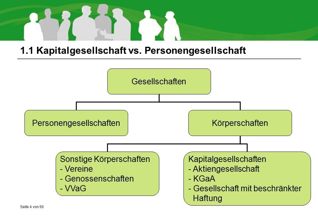 Seite 4 von 50 1.1 Kapitalgesellschaft vs. Personengesellschaft Gesellschaften PersonengesellschaftenKörperschaften Sonstige Körperschaften - Vereine