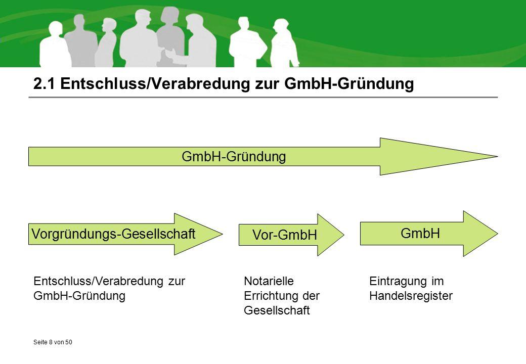 Seite 8 von 50 2.1 Entschluss/Verabredung zur GmbH-Gründung GmbH-Gründung Vorgründungs-Gesellschaft Vor-GmbH GmbH Entschluss/Verabredung zur GmbH-Grün