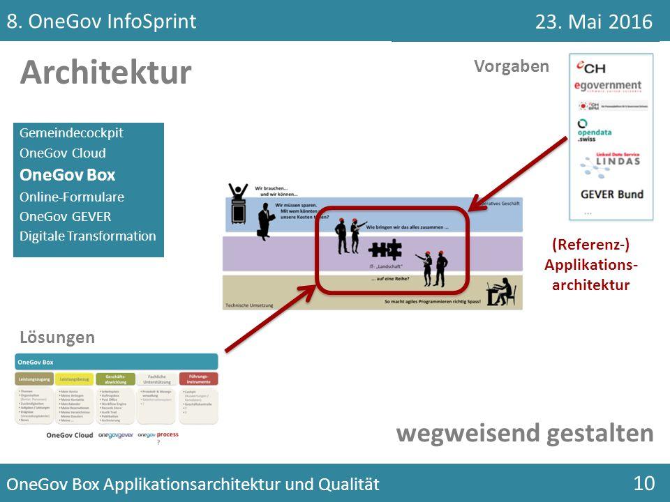 Gemeindecockpit OneGov Cloud OneGov Box Online-Formulare OneGov GEVER Digitale Transformation Architektur wegweisend gestalten (Referenz-) Applikations- architektur Vorgaben Lösungen...