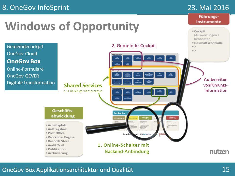 Gemeindecockpit OneGov Cloud OneGov Box Online-Formulare OneGov GEVER Digitale Transformation Windows of Opportunity 2.