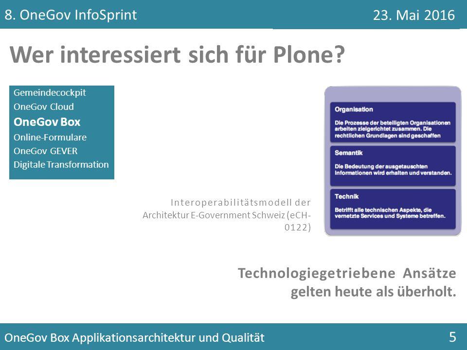 Wer interessiert sich für Plone? Interoperabilitätsmodell der Architektur E-Government Schweiz (eCH- 0122) Gemeindecockpit OneGov Cloud OneGov Box Onl
