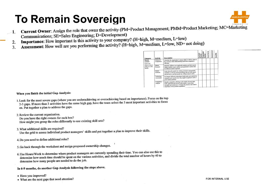 To Remain Sovereign © 2006 Crypto AG – PPT – Interne Präsentation – D/0605 – 9 FOR INTERNAL USE