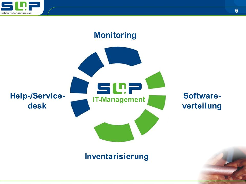 6 Monitoring Inventarisierung Software- verteilung Help-/Service- desk IT-Management