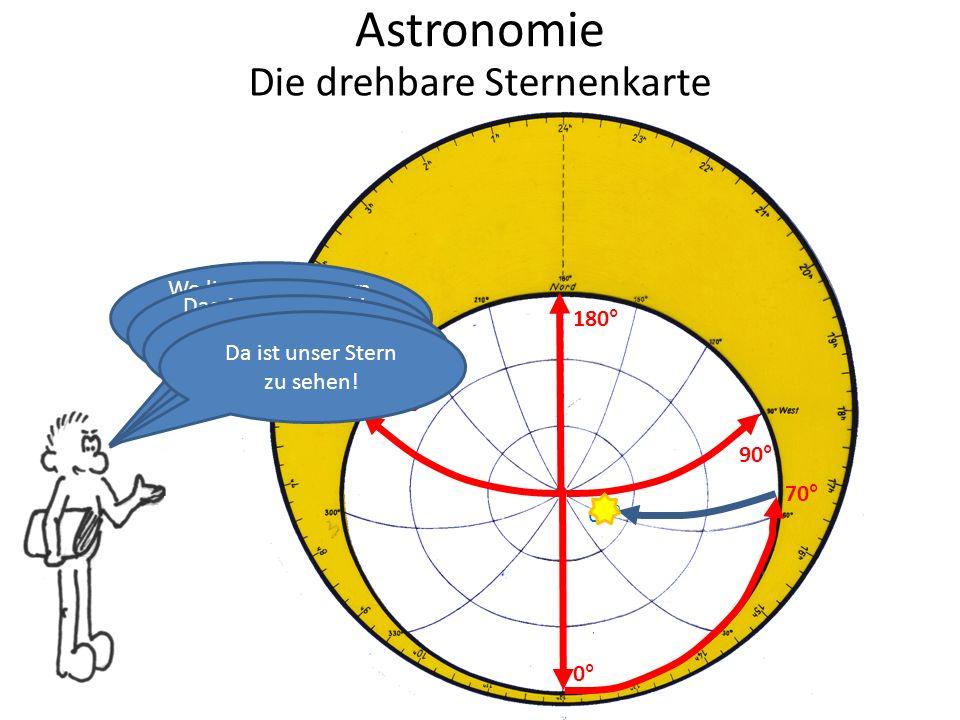 Astronomie Die drehbare Sternenkarte Wo liegt dieser Stern also auf unserer Sternenkarte? 0° 90° 180° 270° 70° Das Azimut geht bis 70° in Richtung Wes