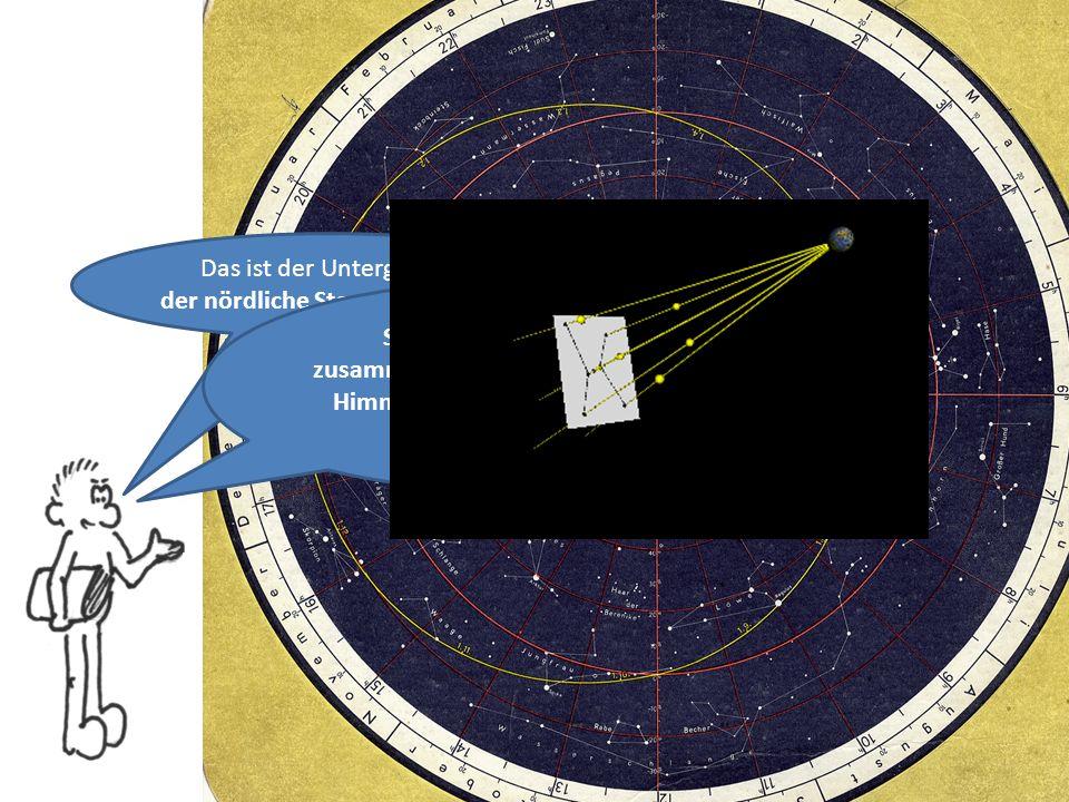 Astronomie Die drehbare Sternenkarte Das ist der Untergrund: der nördliche Sternenhimmel! Sternbilder sind bildlich zusammengefasste Gruppen von am Hi