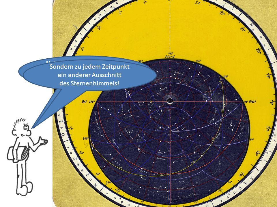 Astronomie Die drehbare Sternenkarte Natürlich ist nicht jeden Tag der ganze Sternenhimmel zu sehen! Sondern zu jedem Zeitpunkt ein anderer Ausschnitt