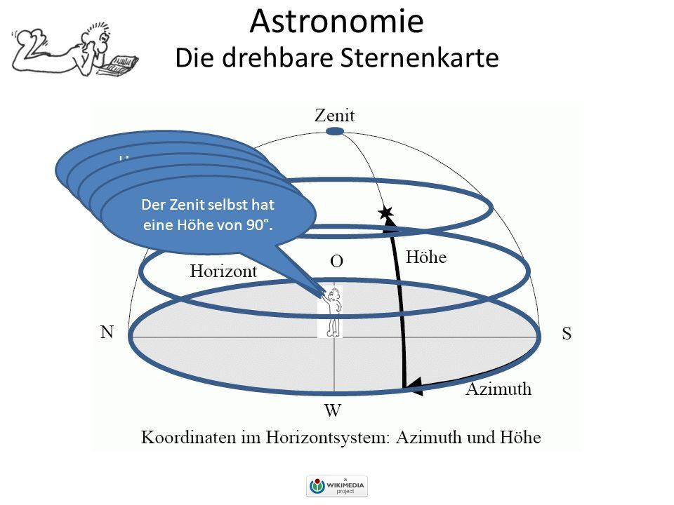 Astronomie Genau über mir ist der Zenit. Die drehbare Sternenkarte Um mich herum ist der Horizont mit einer Höhe von 0°. Das ist die Höhe von 30°. Das