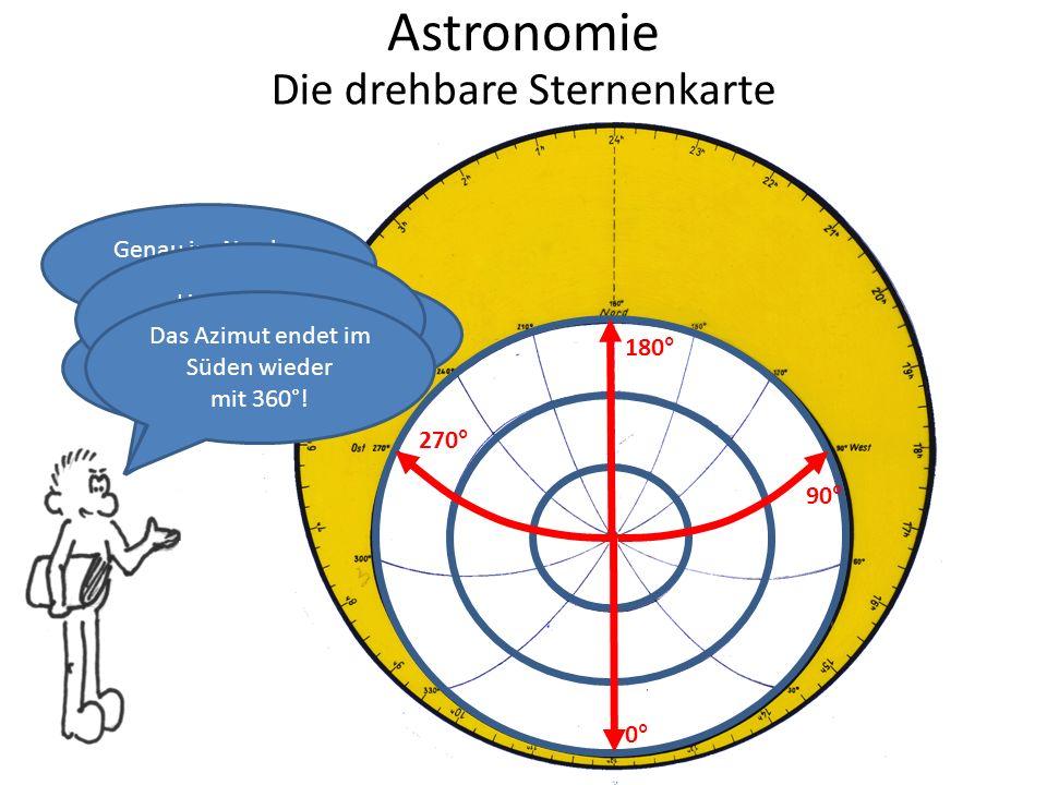 Astronomie Die drehbare Sternenkarte Das Azimut hat im Süden 0°. Im Westen sind es 90°. Genau im Norden sind es 180°. Und im Osten sind es 270°. 0° 90