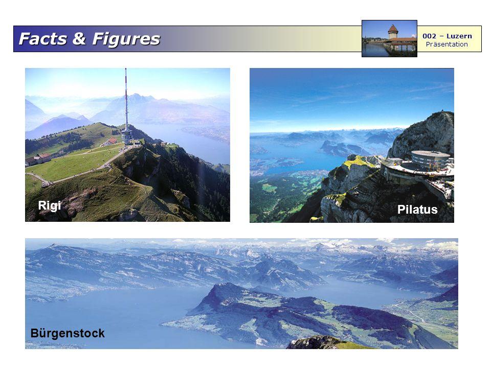 Facts & Figures 002 – Luzern Präsentation Rigi Pilatus Bürgenstock