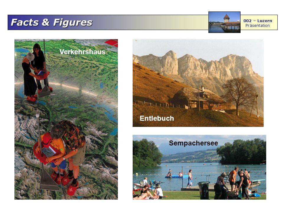 Facts & Figures 002 – Luzern Präsentation Verkehrshaus Entlebuch Sempachersee