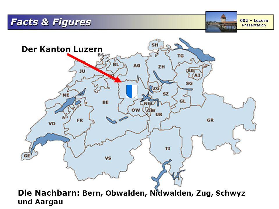 Facts & Figures 002 – Luzern Präsentation Vierwaldstättersee