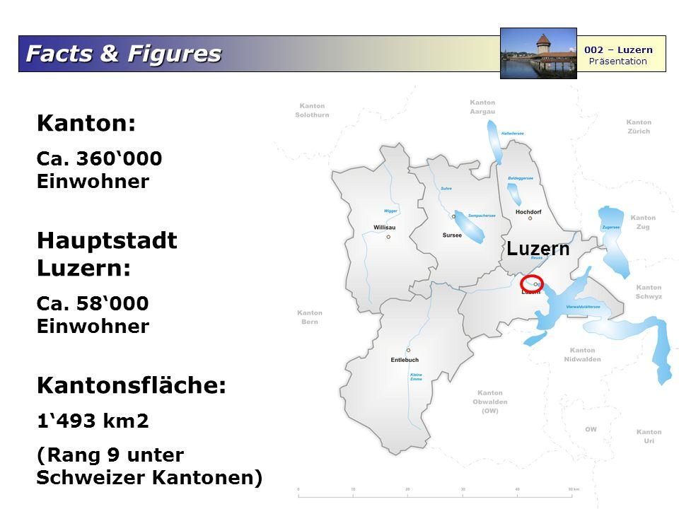 Facts & Figures 002 – Luzern Präsentation Die Luzerner Ämter Willisau Sursee Entlebuch Luzern Hochdorf