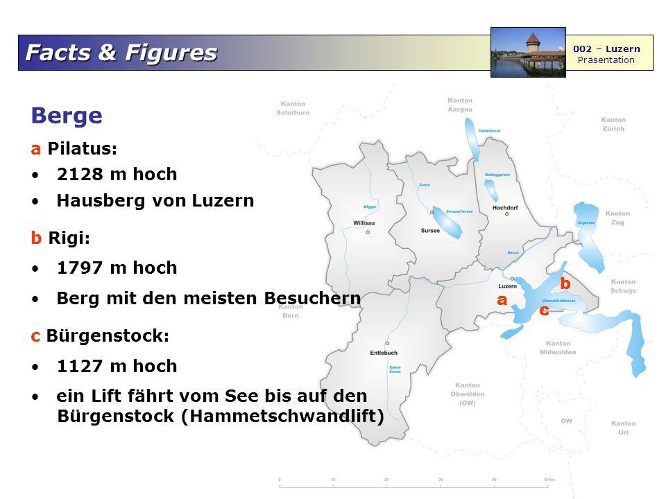 Facts & Figures 002 – Luzern Präsentation Berge a Pilatus: 2128 m hoch Hausberg von Luzern b Rigi: 1797 m hoch Berg mit den meisten Besuchern c Bürgenstock: 1127 m hoch ein Lift fährt vom See bis auf den Bürgenstock (Hammetschwandlift) c b a