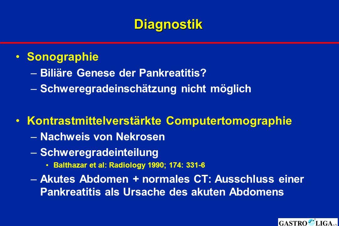 Diagnostik Sonographie –Biliäre Genese der Pankreatitis? –Schweregradeinschätzung nicht möglich Kontrastmittelverstärkte Computertomographie –Nachweis