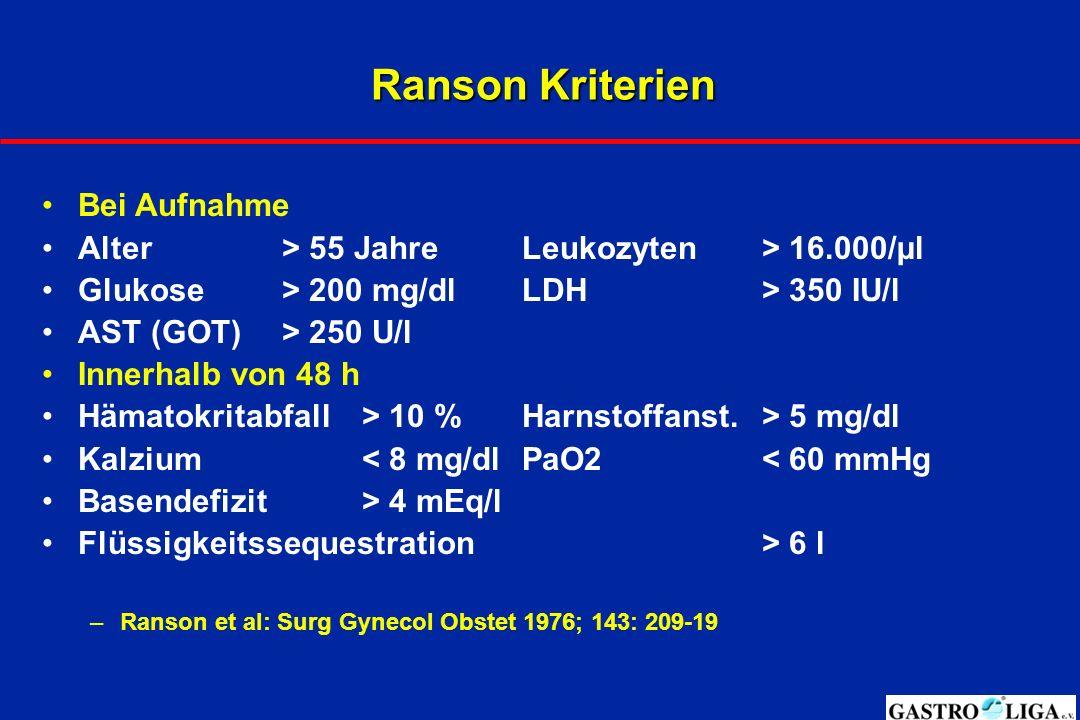 Ranson Kriterien Bei Aufnahme Alter > 55 JahreLeukozyten > 16.000/µl Glukose> 200 mg/dlLDH> 350 IU/l AST (GOT)> 250 U/l Innerhalb von 48 h Hämatokritabfall> 10 %Harnstoffanst.> 5 mg/dl Kalzium< 8 mg/dlPaO2< 60 mmHg Basendefizit> 4 mEq/l Flüssigkeitssequestration> 6 l –Ranson et al: Surg Gynecol Obstet 1976; 143: 209-19