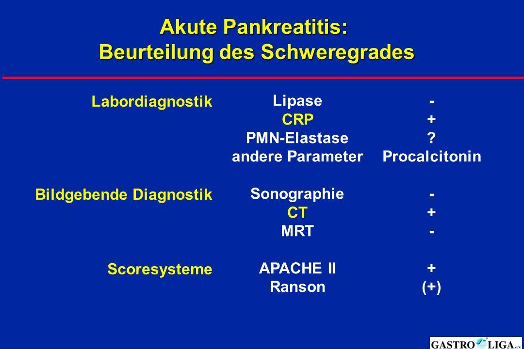 Akute Pankreatitis: Beurteilung des Schweregrades Labordiagnostik Bildgebende Diagnostik Scoresysteme Lipase CRP PMN-Elastase andere Parameter Sonographie CT MRT APACHE II Ranson - + .