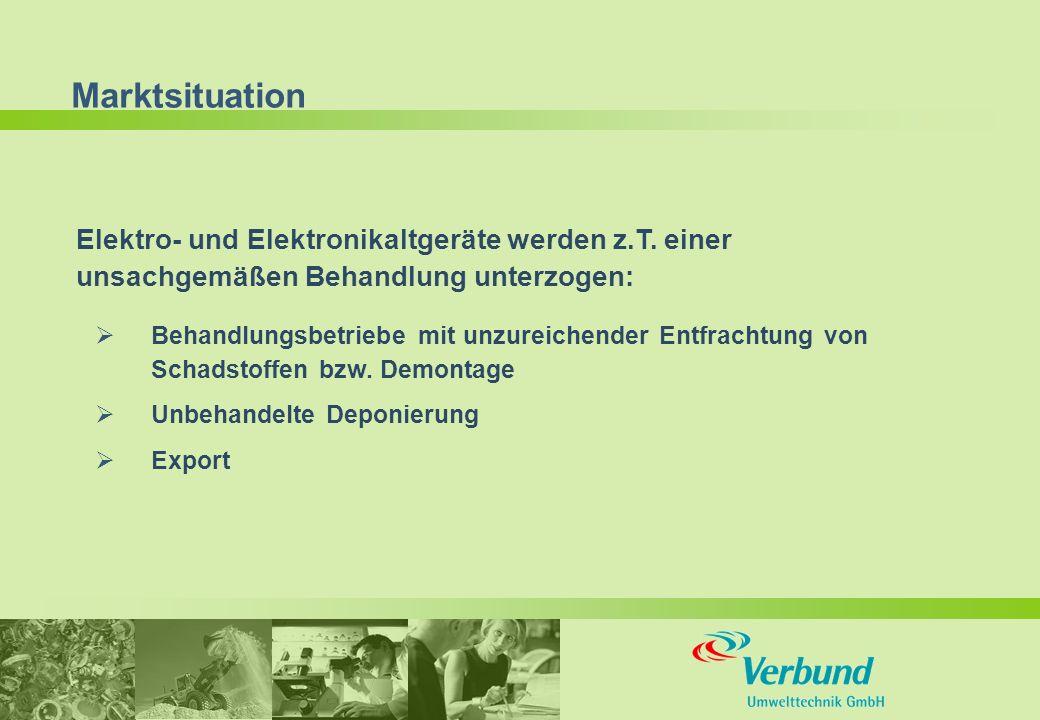 Marktsituation Elektro- und Elektronikaltgeräte werden z.T.