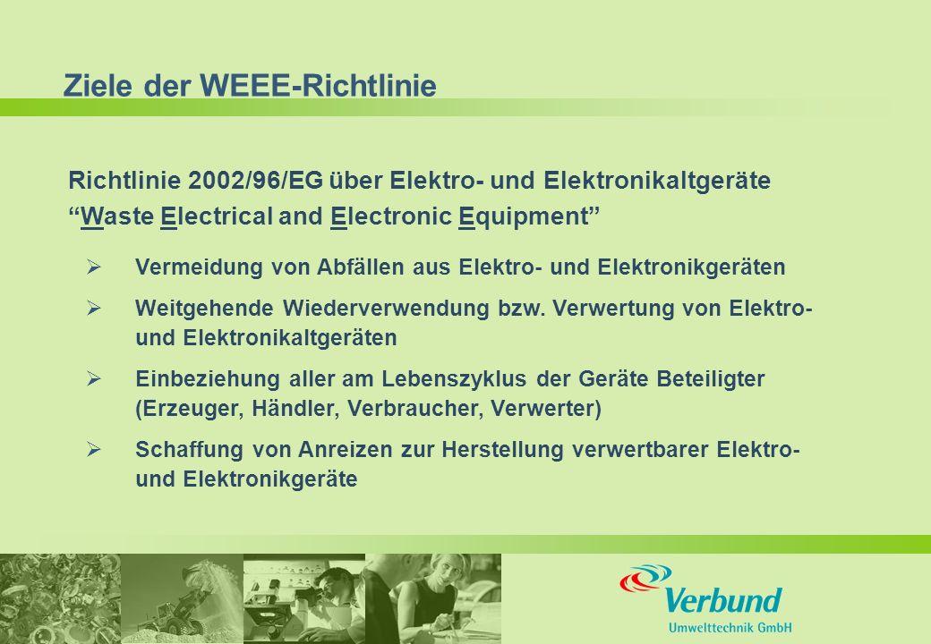 Ziele der WEEE-Richtlinie Richtlinie 2002/96/EG über Elektro- und Elektronikaltgeräte Waste Electrical and Electronic Equipment  Vermeidung von Abfällen aus Elektro- und Elektronikgeräten  Weitgehende Wiederverwendung bzw.