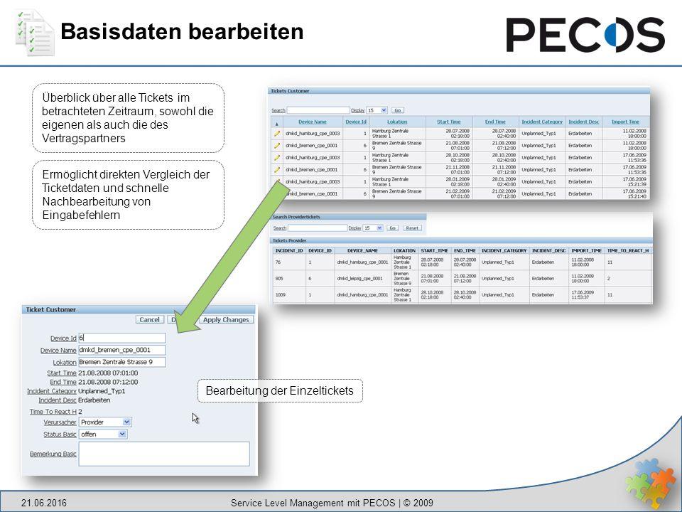 Basisdaten bearbeiten 21.06.2016 Service Level Management mit PECOS | © 2009 Überblick über alle Tickets im betrachteten Zeitraum, sowohl die eigenen als auch die des Vertragspartners Ermöglicht direkten Vergleich der Ticketdaten und schnelle Nachbearbeitung von Eingabefehlern Bearbeitung der Einzeltickets