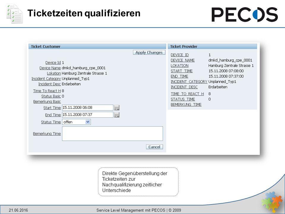 Ticketzeiten qualifizieren Direkte Gegenüberstellung der Ticketzeiten zur Nachqualifizierung zeitlicher Unterschiede 21.06.2016 Service Level Management mit PECOS | © 2009