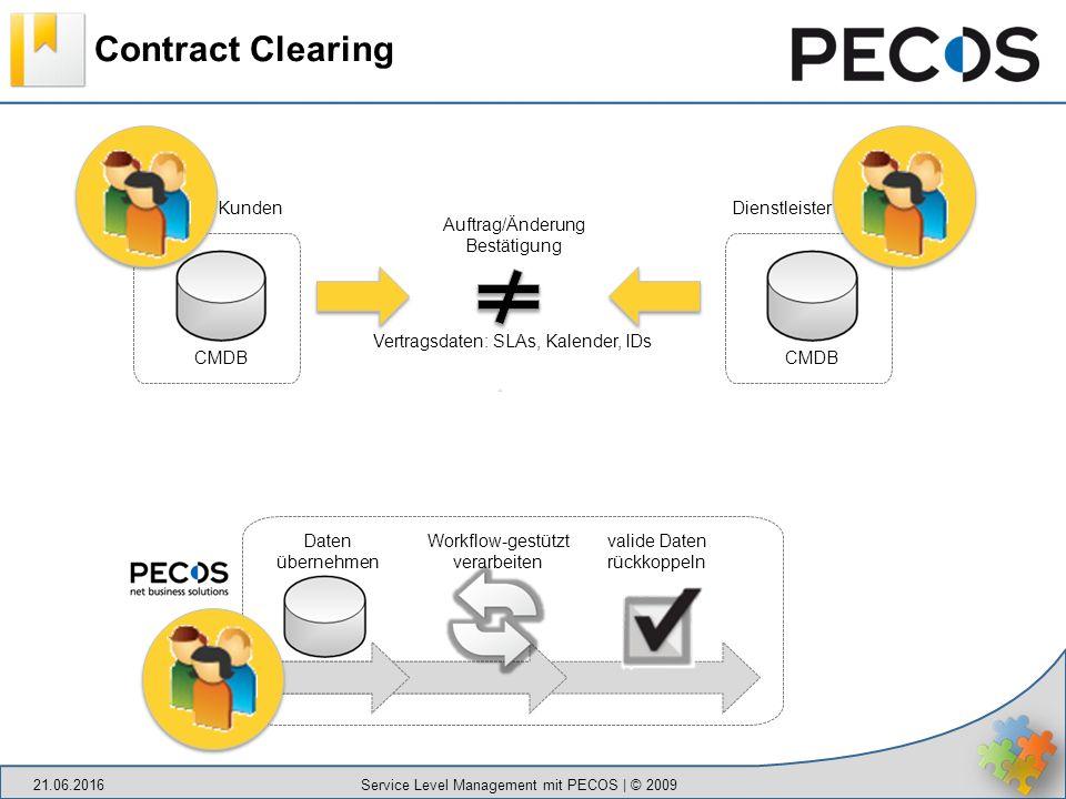 Contract Clearing 21.06.2016 Service Level Management mit PECOS | © 2009 CMDB KundenDienstleister Auftrag/Änderung Bestätigung Daten übernehmen Workflow-gestützt verarbeiten valide Daten rückkoppeln Vertragsdaten: SLAs, Kalender, IDs