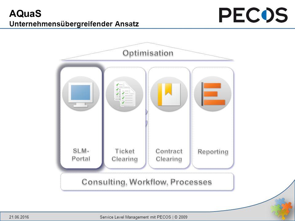 AQuaS Unternehmensübergreifender Ansatz 21.06.2016 Service Level Management mit PECOS | © 2009