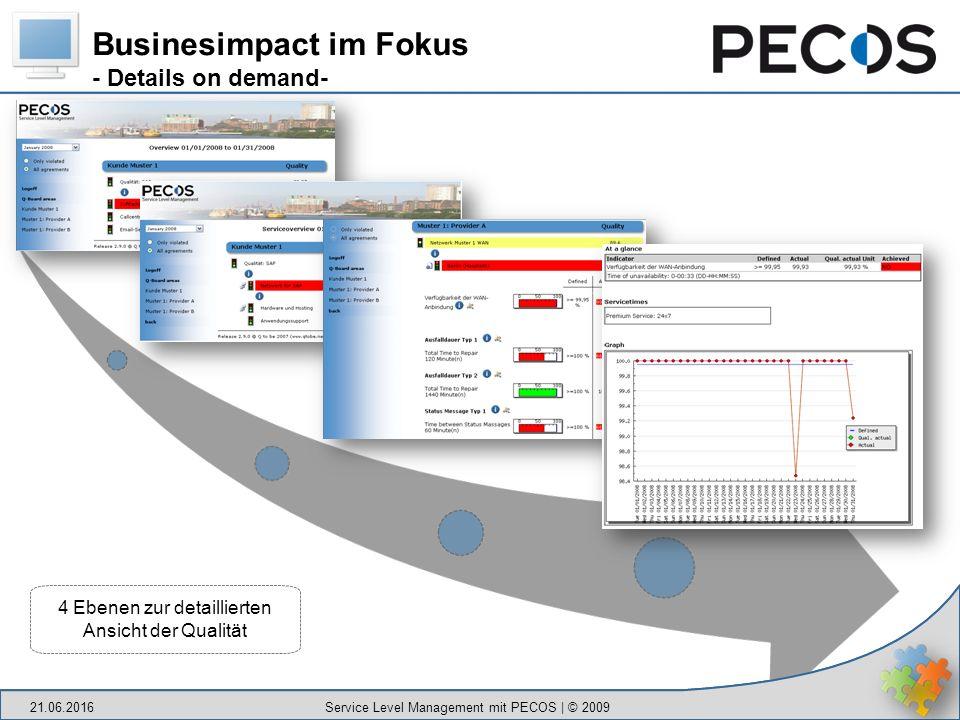 Businesimpact im Fokus - Details on demand- 21.06.2016 Service Level Management mit PECOS | © 2009 4 Ebenen zur detaillierten Ansicht der Qualität