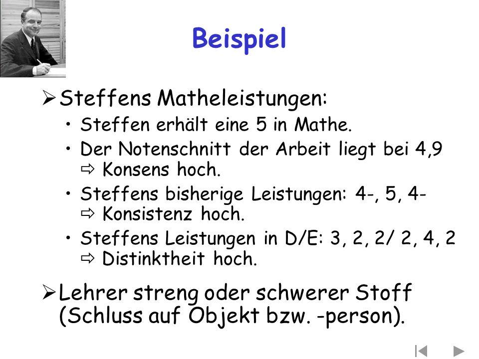 Beispiel  Steffens Matheleistungen: Steffen erhält eine 5 in Mathe. Der Notenschnitt der Arbeit liegt bei 4,9  Konsens hoch. Steffens bisherige Leis
